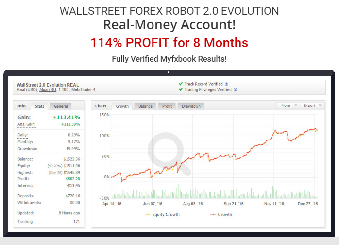 Forex robot review 2017