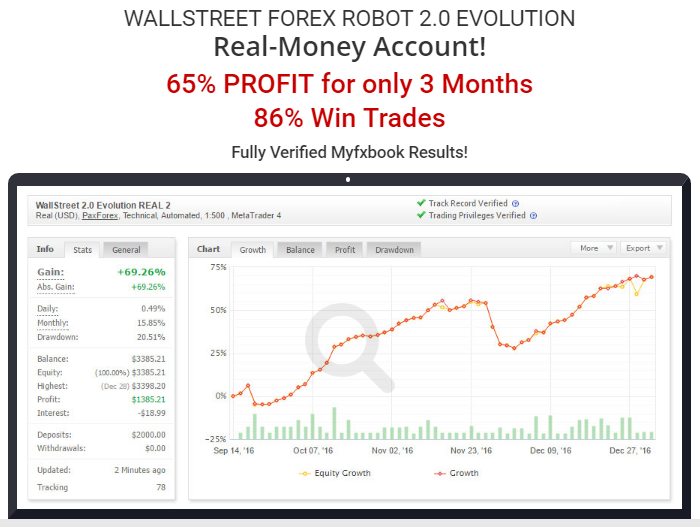 Wallstreet forex robot review